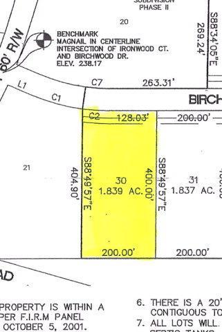 2602 Birchwood Drive, Albany, GA 31721 (MLS #113241) :: RE/MAX