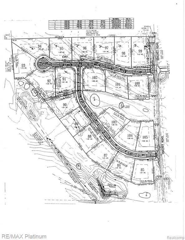 0-Lot 89 Mangrove Way, Pinckney, MI 48169 (MLS #R219016905) :: Berkshire Hathaway HomeServices Snyder & Company, Realtors®