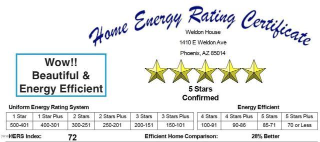1410 E Weldon Avenue, Phoenix, AZ 85014 (MLS #5795020) :: Brett Tanner Home Selling Team