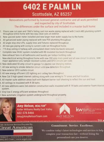 6402 E Palm Lane, Scottsdale, AZ 85257 (MLS #5836012) :: CANAM Realty Group