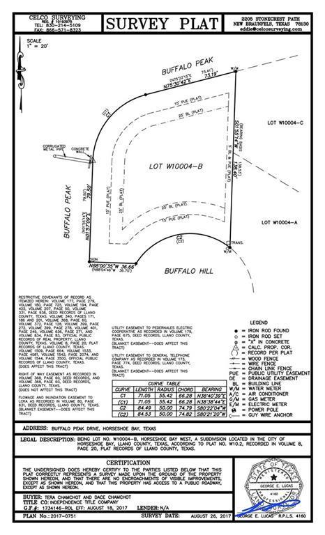 0 Buffalo Peak, Horseshoe Bay, TX 78657 (#3235073) :: The Perry Henderson Group at Berkshire Hathaway Texas Realty