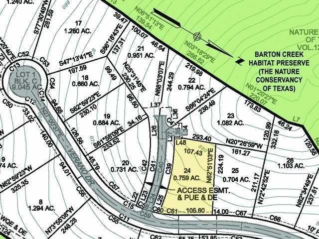4216 Verano Dr, Austin, TX 78735 (#7953433) :: Forte Properties