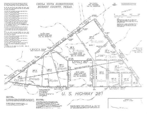 4.64 Acres Hwy 281, Lampasas, TX 76550 (#5265555) :: Forte Properties
