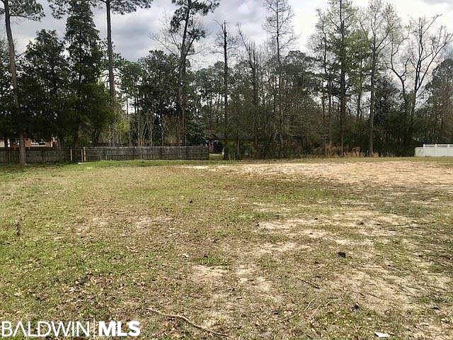 0 Douglas Avenue, Brewton, AL 36426 (MLS #308065) :: Ashurst & Niemeyer Real Estate