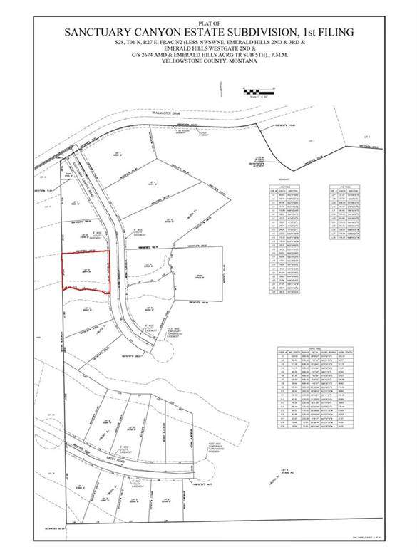 Lot 3 Blk 1 Sanctuary Canyon Rd, Billings, MT 59101 (MLS #301162) :: Search Billings Real Estate Group