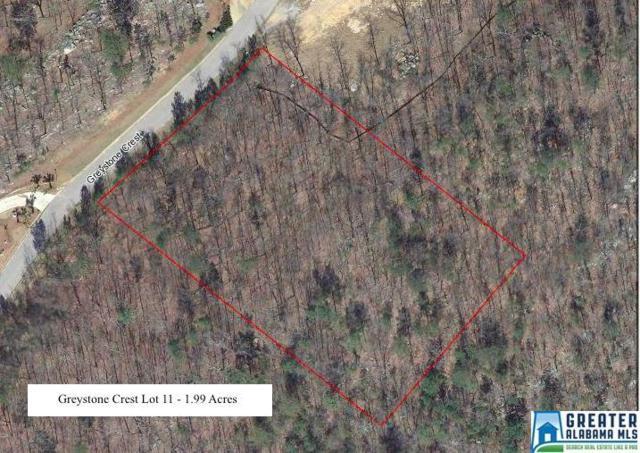 1330 Greystone Crest #11, Hoover, AL 35242 (MLS #832295) :: The Mega Agent Real Estate Team at RE/MAX Advantage