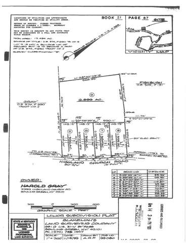 Lot 8 Highland Church Rd, Bowling Green, KY  (#20203382) :: The Price Group