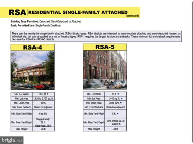 1716 N 26TH Street, PHILADELPHIA, PA 19121 (#1000299285) :: Colgan Real Estate