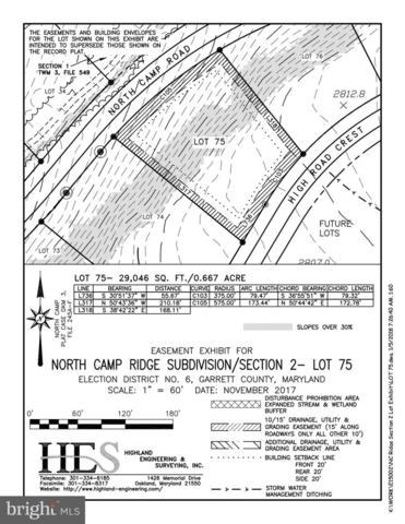 LOT 75 High Road, MC HENRY, MD 21541 (#MDGA130632) :: The Miller Team
