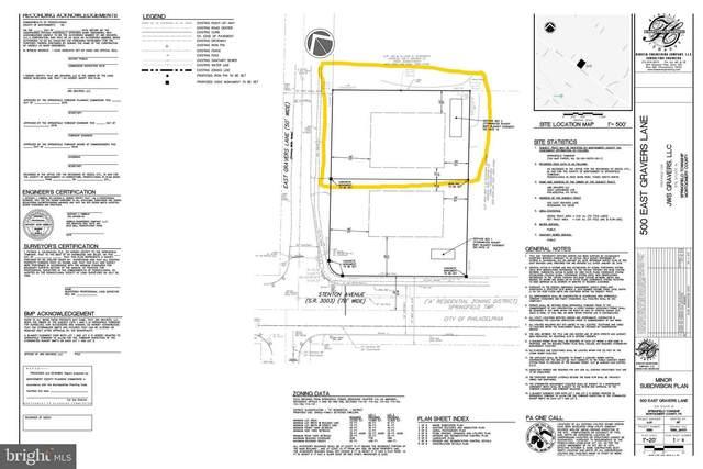 502 E Gravers Lane, GLENSIDE, PA 19038 (#PAMC648278) :: LoCoMusings