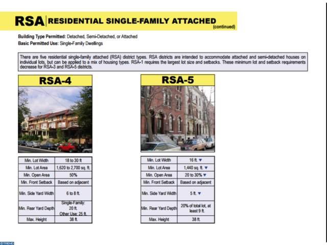 1433 W Cayuga Street, PHILADELPHIA, PA 19140 (#1000297217) :: LoCoMusings