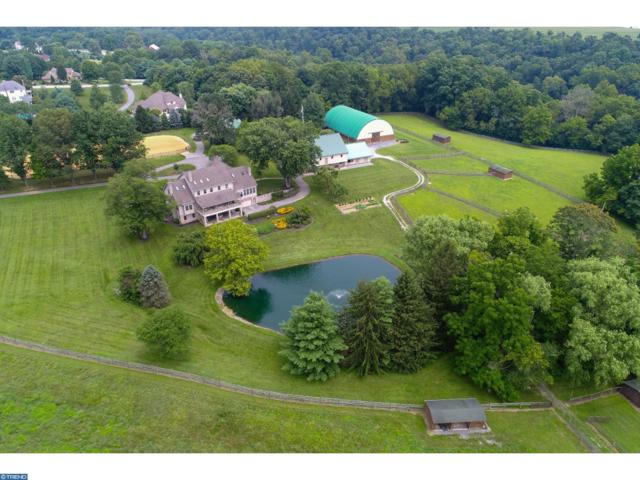 0 Road, MILLERSVILLE, PA 17551 (#PALA124200) :: Younger Realty Group