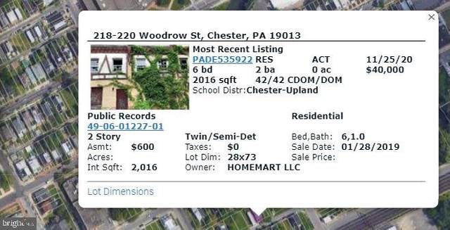 218-220 Woodrow Street, CHESTER, PA 19013 (#PADE535922) :: Bowers Realty Group