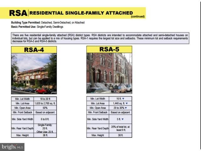 1433 W Cayuga Street, PHILADELPHIA, PA 19140 (#1000297217) :: Colgan Real Estate