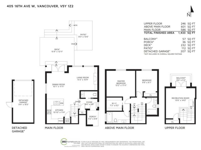 405 W 16TH Avenue, Vancouver, BC V5Y 1Z2 (#R2261696) :: West One Real Estate Team