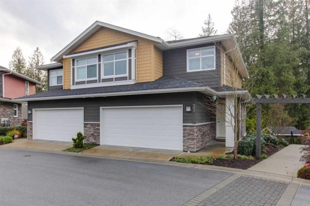 11461 236TH Street #33, Maple Ridge, BC V2W 0H6 (#R2323209) :: Vancouver House Finders