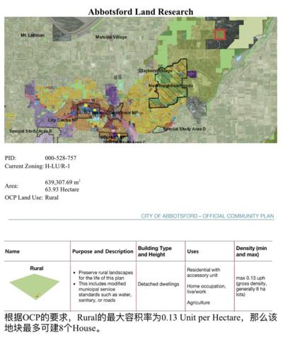 36 Taggart Road, Abbotsford, BC V0V 0V0 (#R2388164) :: Ben D'Ovidio Personal Real Estate Corporation | Sutton Centre Realty