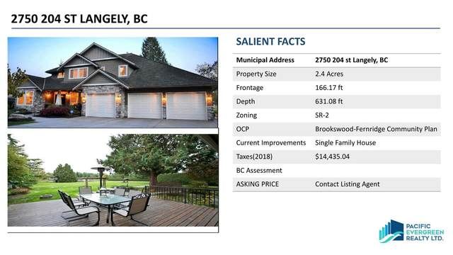 2750 204 Street, Langley, BC V2Z 2B8 (#R2461977) :: Premiere Property Marketing Team