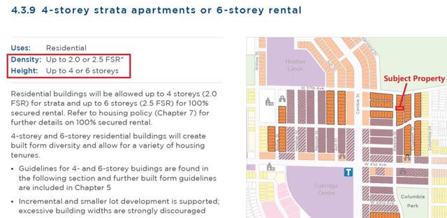 5468 Alberta Street, Vancouver, BC V5Y 3M3 (#R2405361) :: RE/MAX City Realty