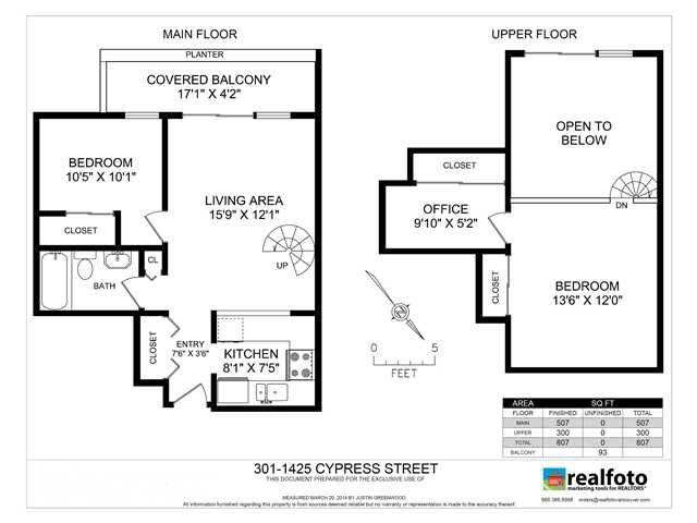 1425 Cypress Street #301, Vancouver, BC V6J 3L1 (#R2322160) :: TeamW Realty