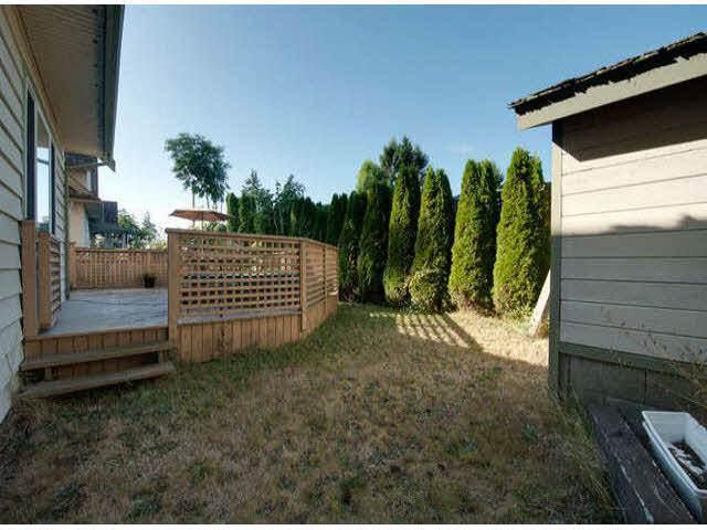 1511 Nichol Road, White Rock, BC V4B 3J7 (#R2414125) :: Ben D'Ovidio Personal Real Estate Corporation | Sutton Centre Realty