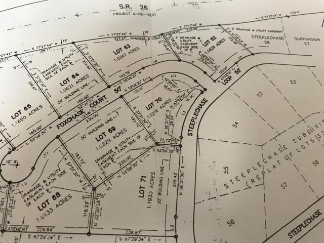 118-SE Steeplechase Loop, CUSSETA, GA 31805 (MLS #170426) :: Bickerstaff Parham