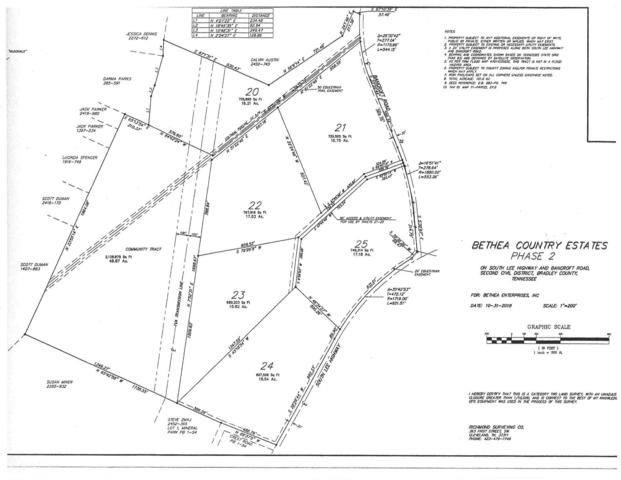 Lot 21 Bancroft, Mcdonald, TN 37353 (MLS #1289015) :: Keller Williams Realty | Barry and Diane Evans - The Evans Group