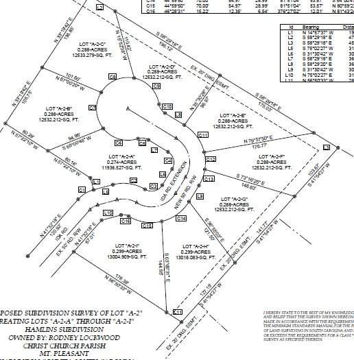 1410 Ida Rd, Mount Pleasant, SC 29466 (#30676070) :: The Cassina Group