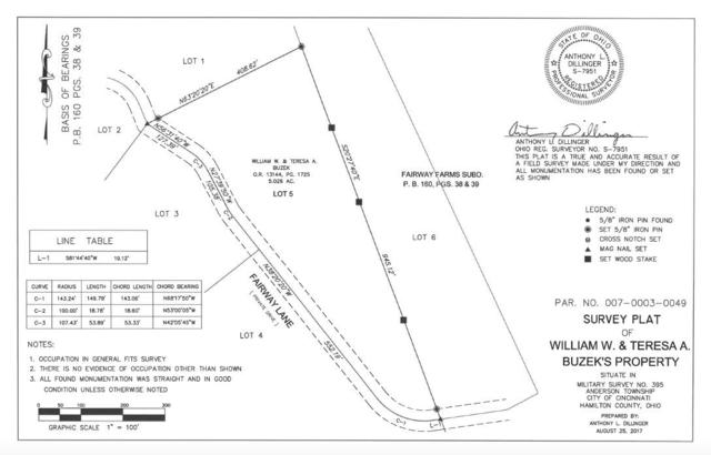 0-5.026ac Fairway Lane, Cincinnati, OH 45230 (#1578463) :: Bill Gabbard Group