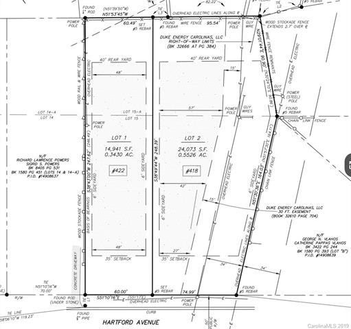 418 Hartford Avenue #2, Charlotte, NC 28209 (#3469325) :: Cloninger Properties