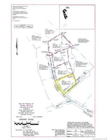 1040 Willow Ridge Lane, Indian Land, SC 29707 (#3550577) :: Stephen Cooley Real Estate Group