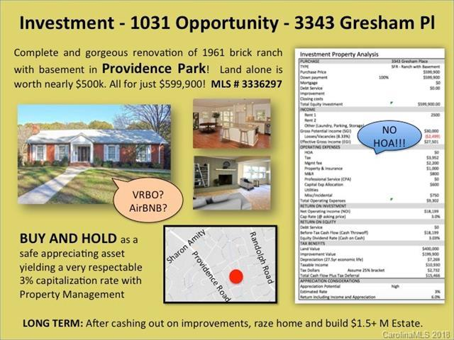 3343 Gresham Place, Charlotte, NC 28211 (#3376393) :: Leigh Brown and Associates with RE/MAX Executive Realty