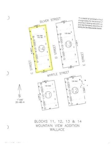 NKA Blk 14 Ediams Mt View Add, Wallace, ID 83873 (#18-12637) :: Windermere Coeur d'Alene Realty