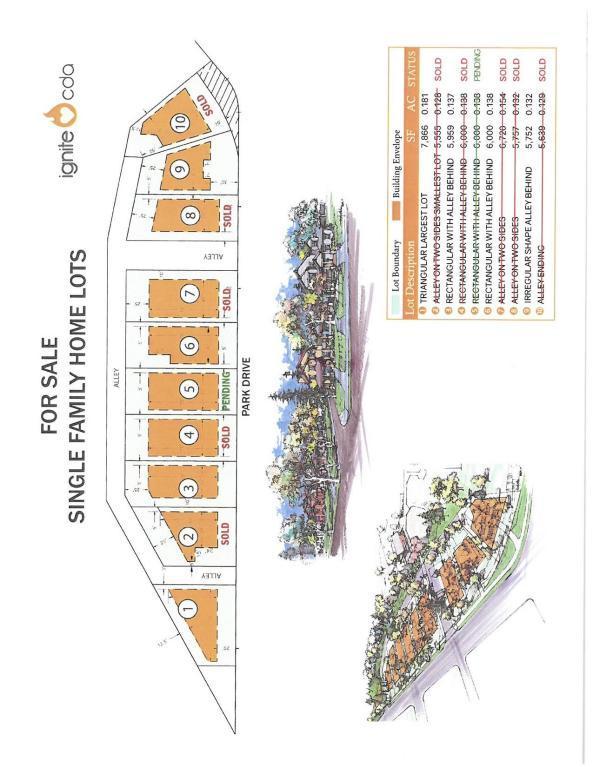 516 N Park Dr, Coeur d'Alene, ID 83814 (#18-3680) :: Prime Real Estate Group