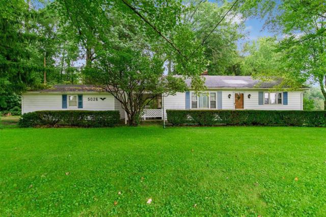 5026 Johnstown Road, New Albany, OH 43054 (MLS #218035340) :: Julie & Company