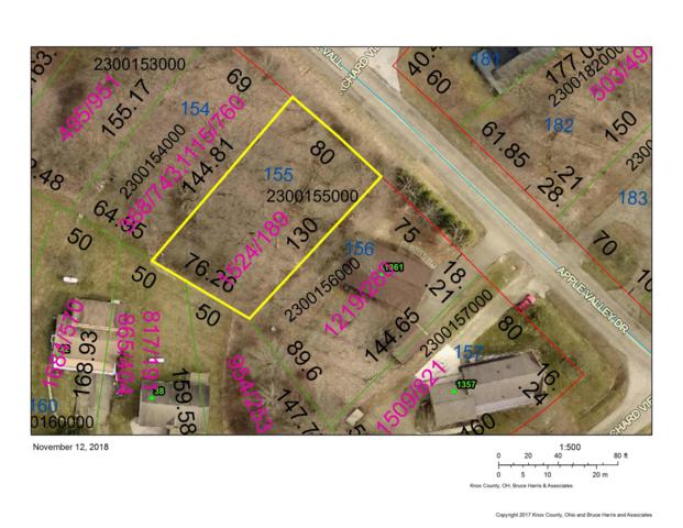 Lot 155 Orchard Hills, Howard, OH 43028 (MLS #218042125) :: The Clark Group @ ERA Real Solutions Realty