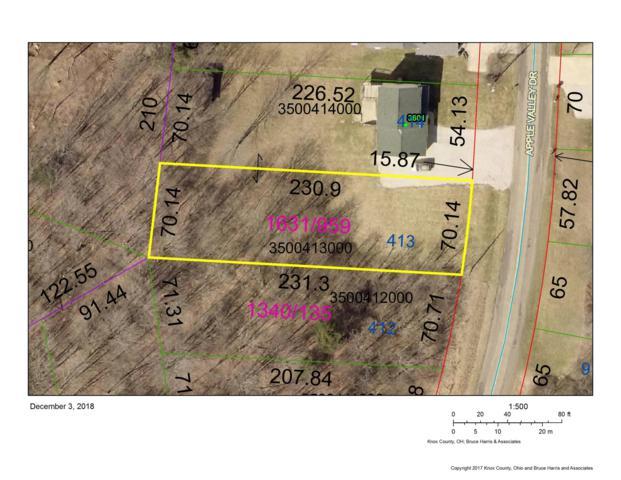 Lot 413 Grand Ridge Estates Drive, Howard, OH 43028 (MLS #218043674) :: The Clark Group @ ERA Real Solutions Realty