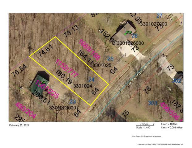 0 Apple Valley Drive Lot 24 Floral V, Howard, OH 43028 (MLS #221005275) :: Core Ohio Realty Advisors