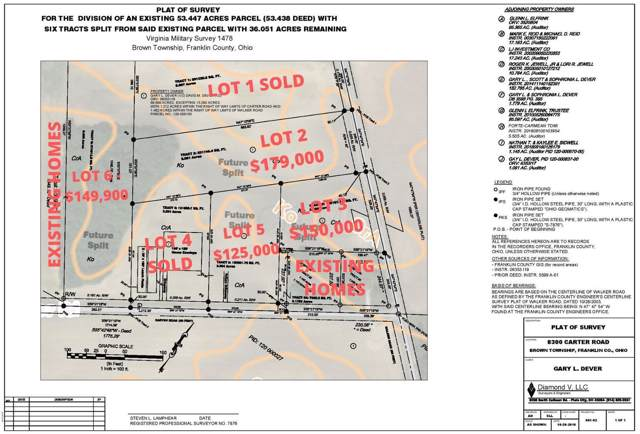 Lot 4 Carter Road, Hilliard, OH 43026 (MLS #219045002) :: Shannon Grimm & Partners Team