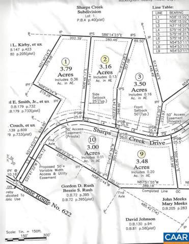 Lot 2 Sharps Creek Dr, SCOTTSVILLE, VA 24590 (MLS #574408) :: Real Estate III