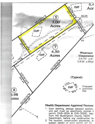 Lot 5 Sharps Creek Dr #5, SCOTTSVILLE, VA 24590 (MLS #590901) :: Jamie White Real Estate