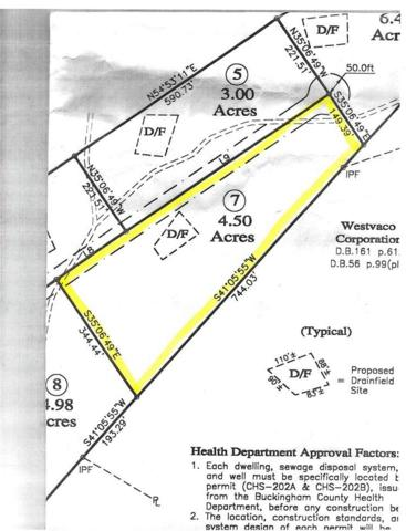 Lot 7 Sharps Creek Dr #7, SCOTTSVILLE, VA 24590 (MLS #590904) :: Real Estate III