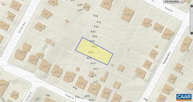 0 Hillcrest Ave, CHARLOTTESVILLE, VA 22903 (MLS #613669) :: Jamie White Real Estate