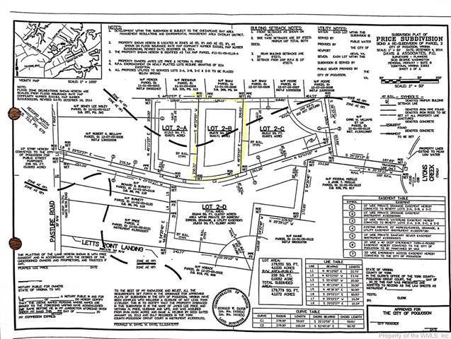 Lot 2B Pasture Road, Poquoson, VA 23662 (MLS #1809733) :: RE/MAX Action Real Estate
