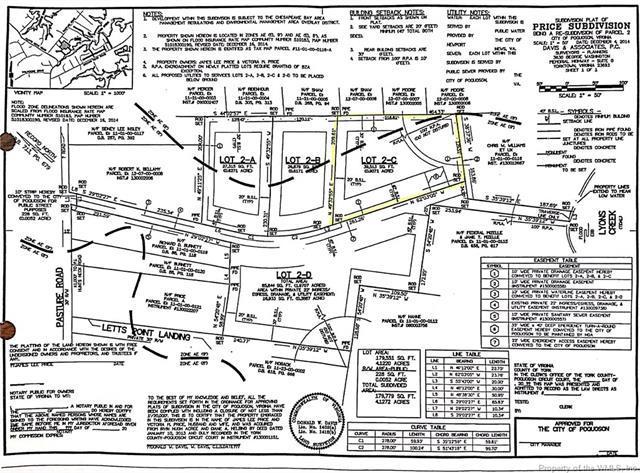 Lot 2C Pasture Road, Poquoson, VA 23662 (MLS #1809736) :: RE/MAX Action Real Estate