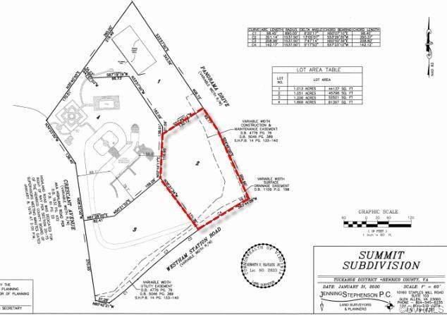 02 Westham Station Road, Henrico, VA 23229 (MLS #2101317) :: Treehouse Realty VA