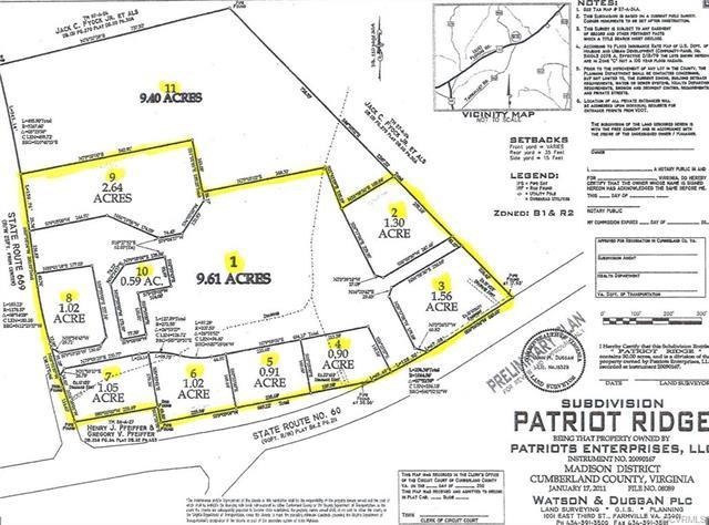 Lot 9 Anderson Highway, Cumberland, VA 23040 (MLS #1737970) :: The Ryan Sanford Team