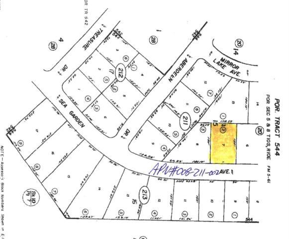 2715 Sea Garden Avenue, Salton City, CA 92275 (MLS #218013842) :: Deirdre Coit and Associates