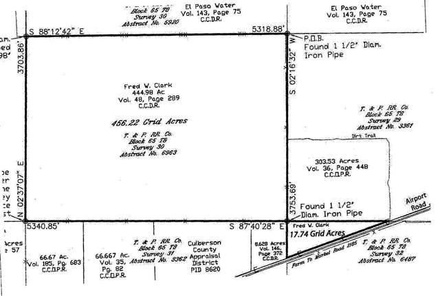 AB 6963 Blk 65 T8 Sur 30 Road, Van Horn, TX 79855 (MLS #842724) :: The Matt Rice Group