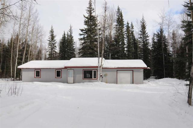 3088 Lupine Court, North Pole, AK 99705 (MLS #140016) :: RE/MAX Associates of Fairbanks